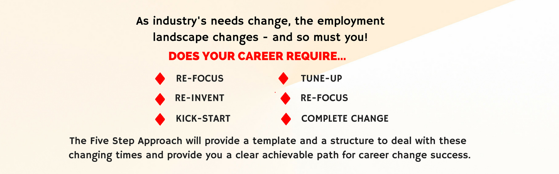 DOES-YOUR-CAREER-REQUIRE...-(3)